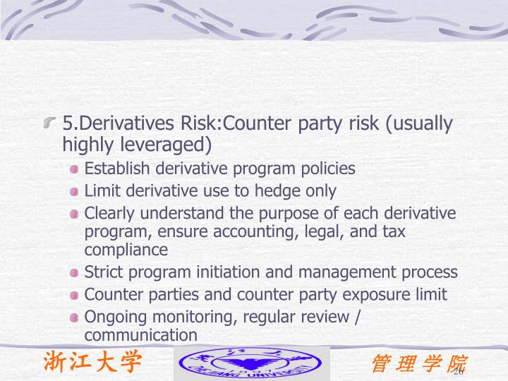 5.Derivatives Risk:Counter party risk (usually highly leveraged)