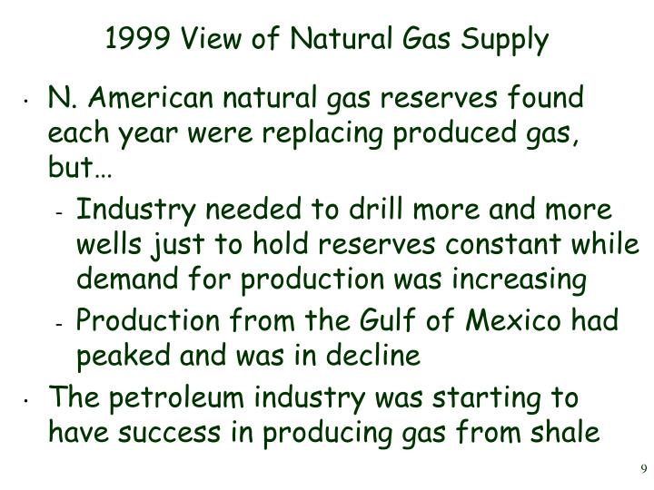 1999 View of Natural Gas Supply