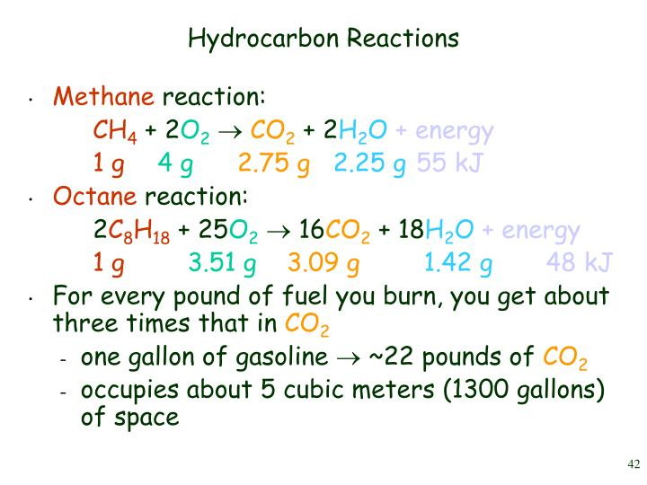 Hydrocarbon Reactions