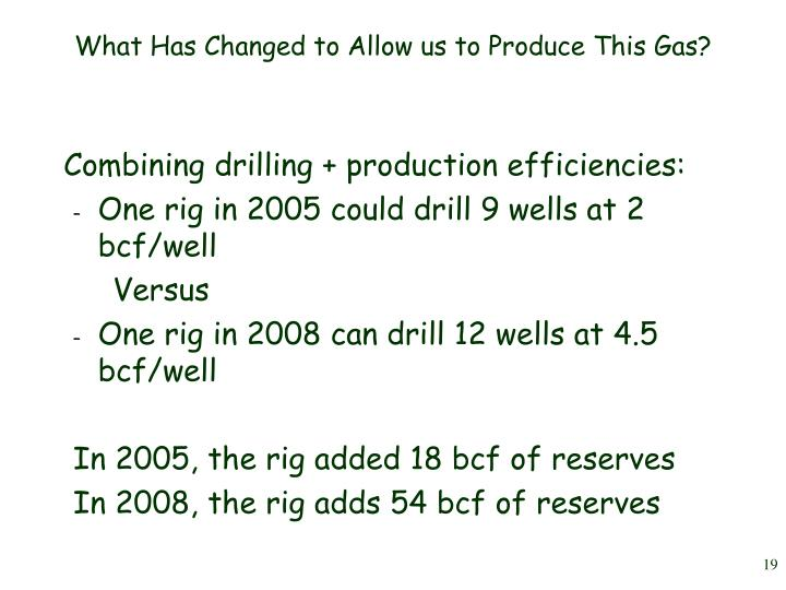 What Has Changed to Allow us to Produce This Gas?
