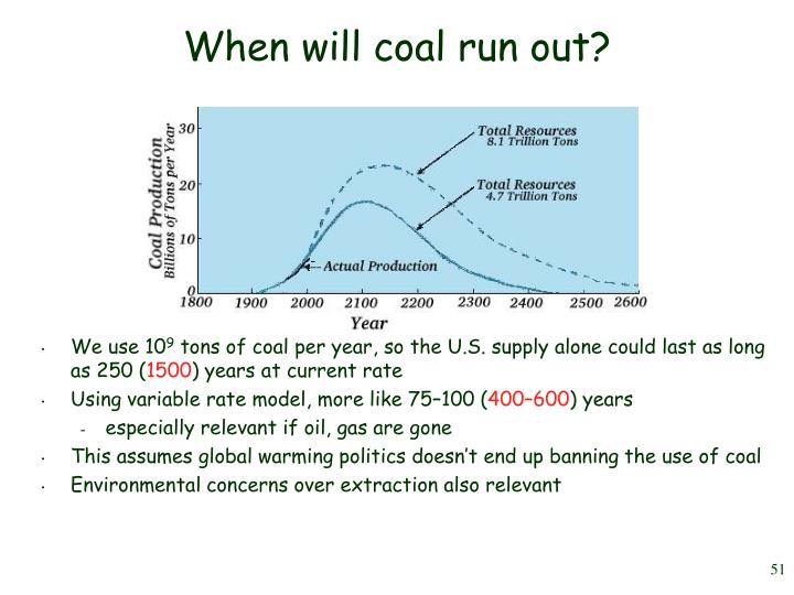When will coal run out?