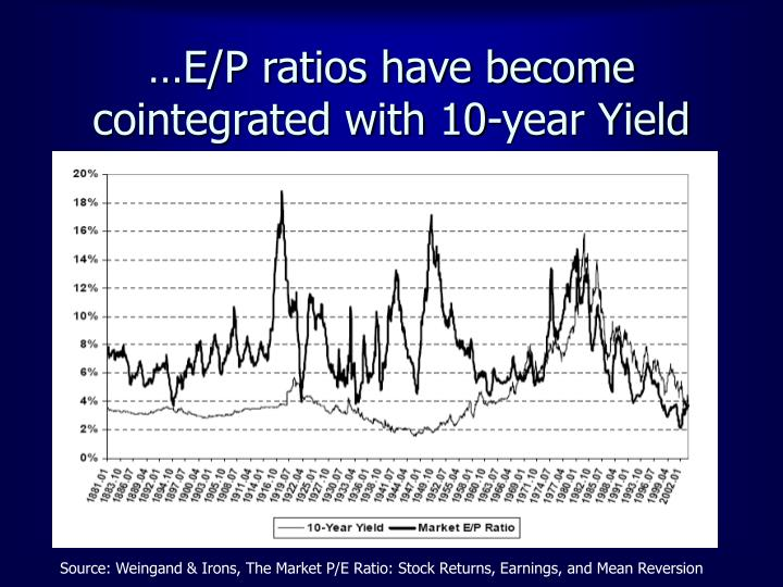 …E/P ratios have become cointegrated with 10-year Yield