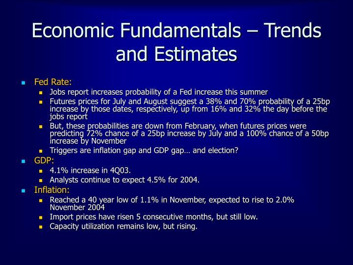 Economic Fundamentals – Trends and Estimates