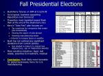 fall presidential elections