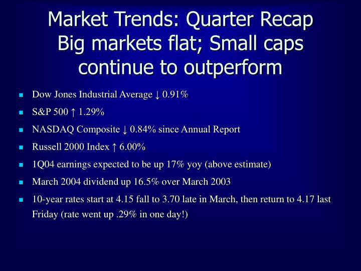 Market Trends: Quarter Recap
