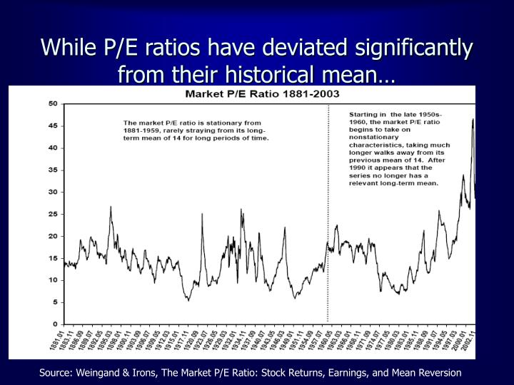 While P/E ratios have deviated significantly from their historical mean…
