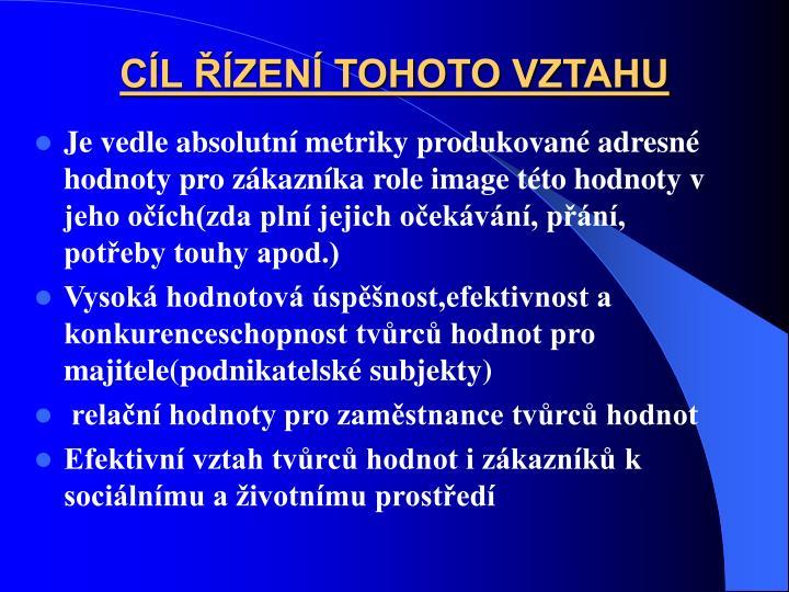 CL ZEN TOHOTO VZTAHU