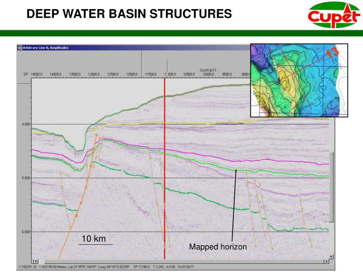 DEEP WATER BASIN STRUCTURES