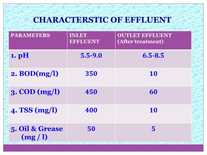 CHARACTERSTIC OF EFFLUENT