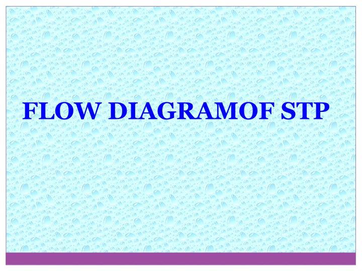 FLOW DIAGRAMOF STP