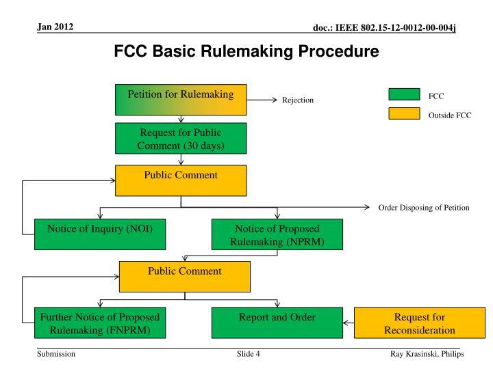 FCC Basic Rulemaking Procedure