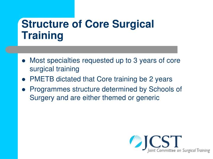 Structure of Core Surgical Training