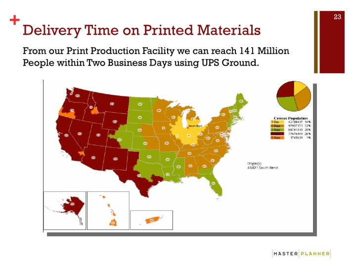 Delivery Time on Printed Materials