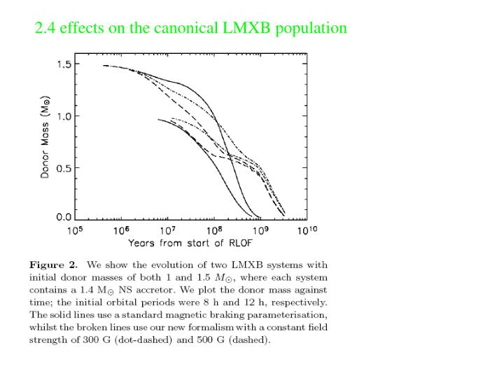 2.4 effects on the canonical LMXB population