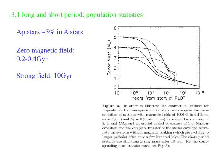 3.1 long and short period: population statistics