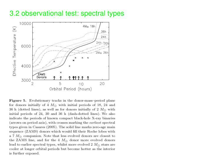3.2 observational test: spectral types