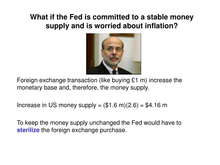 What if the Fed is committed to a stable money supply and is worried about inflation?