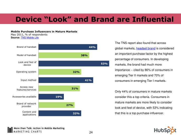 """Device """"Look"""" and Brand are Influential"""