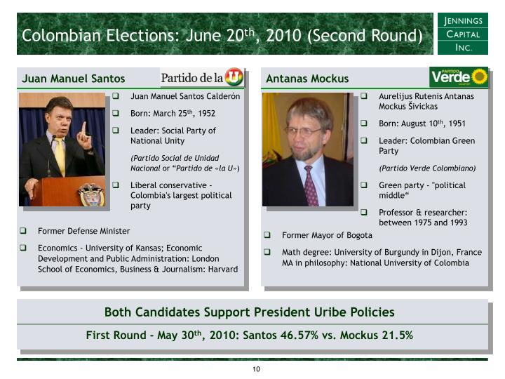 Colombian Elections: June 20