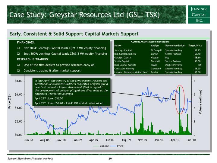Case Study: Greystar Resources Ltd (GSL: TSX)
