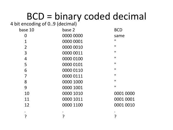 BCD = binary coded decimal