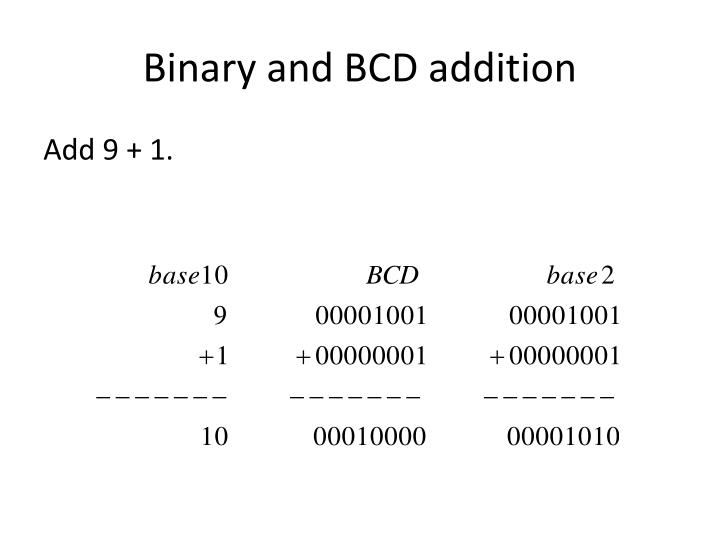 Binary and BCD addition