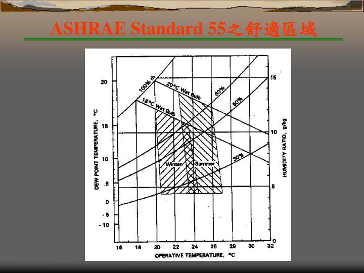 ASHRAE Standard 55