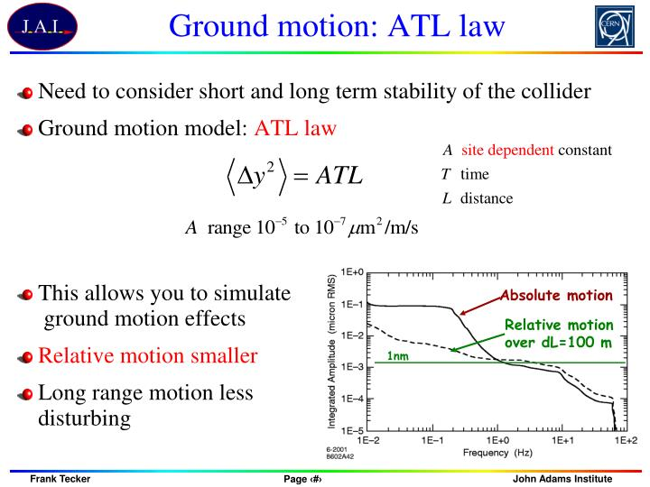 Ground motion: ATL law
