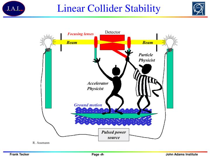 Linear Collider Stability