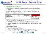 sawg summary technical status