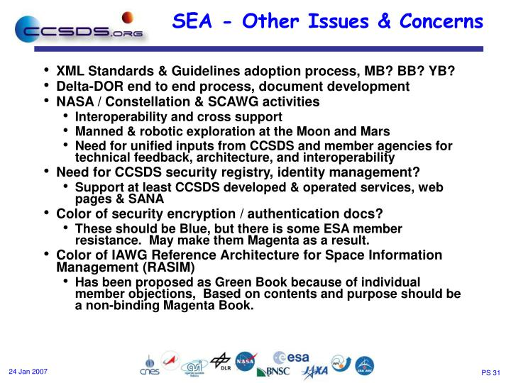 XML Standards & Guidelines adoption process, MB? BB? YB?