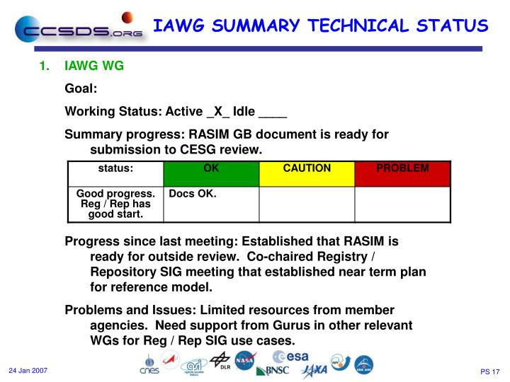 IAWG SUMMARY TECHNICAL STATUS