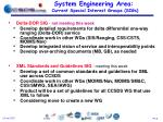 system engineering area current special interest groups sigs