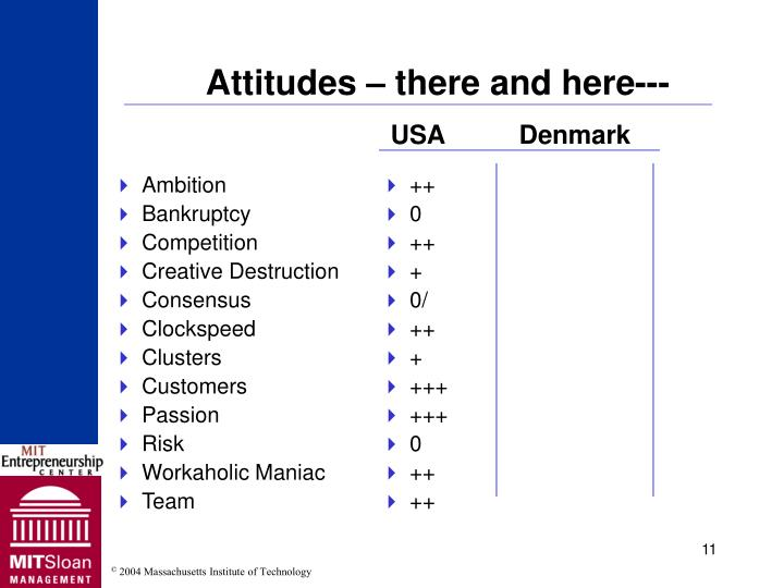 Attitudes – there and here---