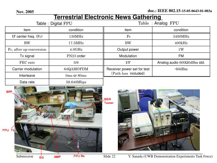 Terrestrial Electronic News Gathering