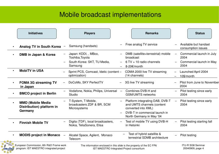 Mobile broadcast implementations
