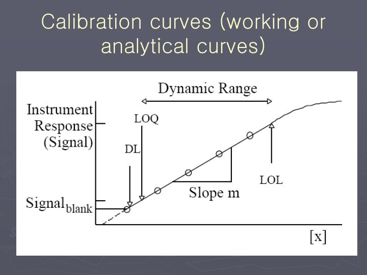 Calibration curves (working or analytical curves)