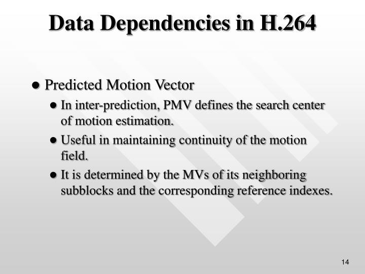 Data Dependencies in H.264