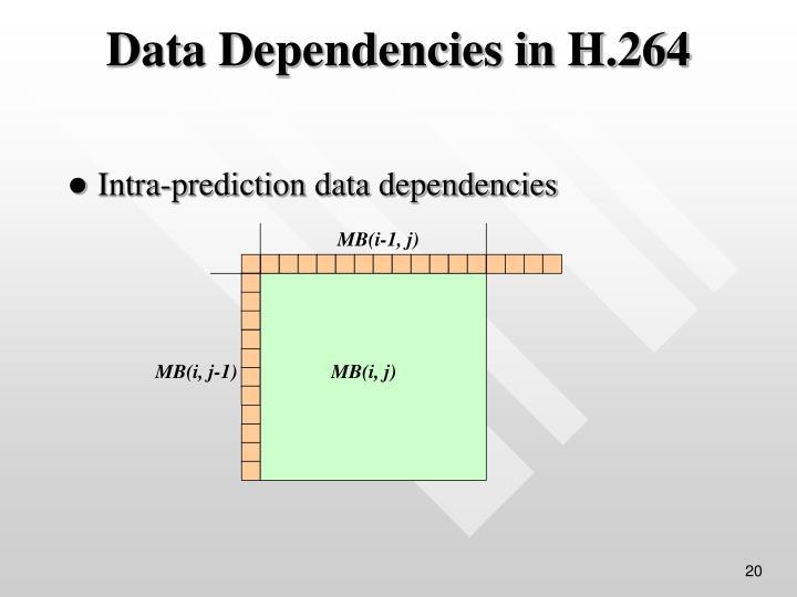 Intra-prediction data dependencies