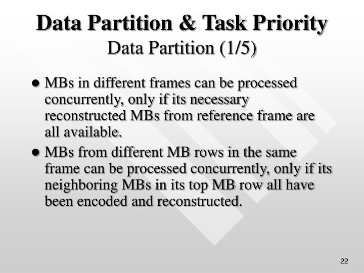 MBs in different frames can be processed concurrently, only if its necessary reconstructed MBs from reference frame are all available.