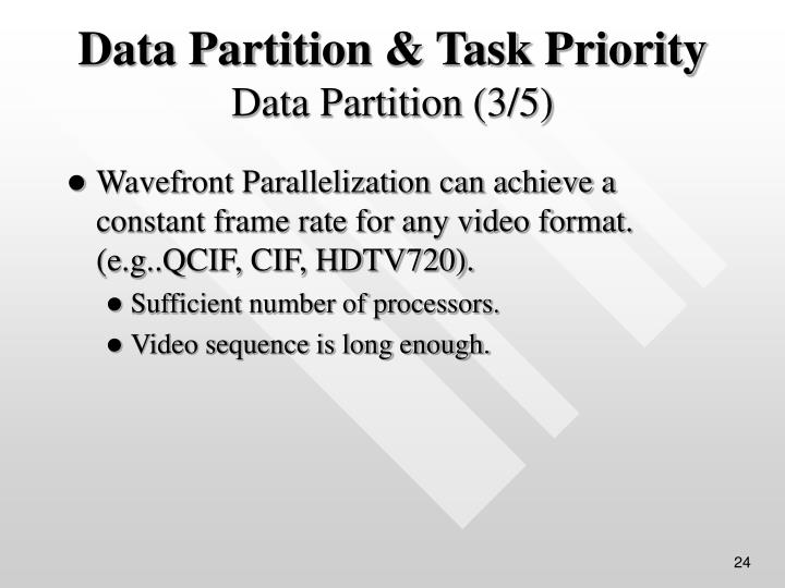 Wavefront Parallelization can achieve a constant frame rate for any video format. (e.g..QCIF, CIF, HDTV720).