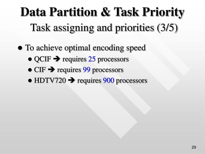 To achieve optimal encoding speed