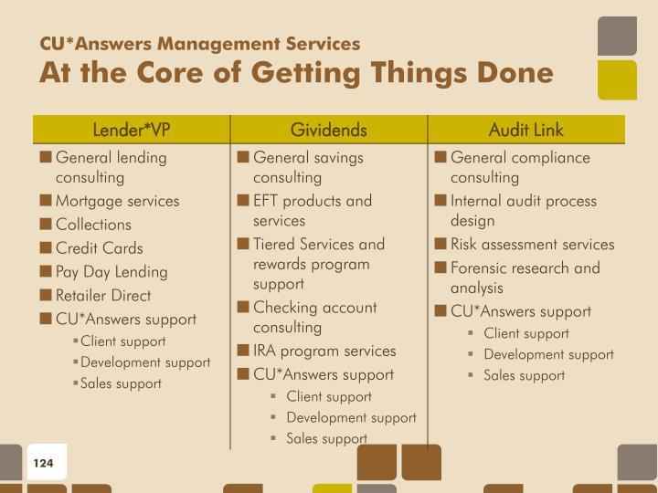 CU*Answers Management Services