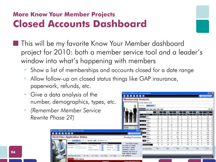 More Know Your Member Projects