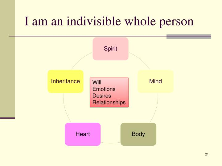 I am an indivisible whole person