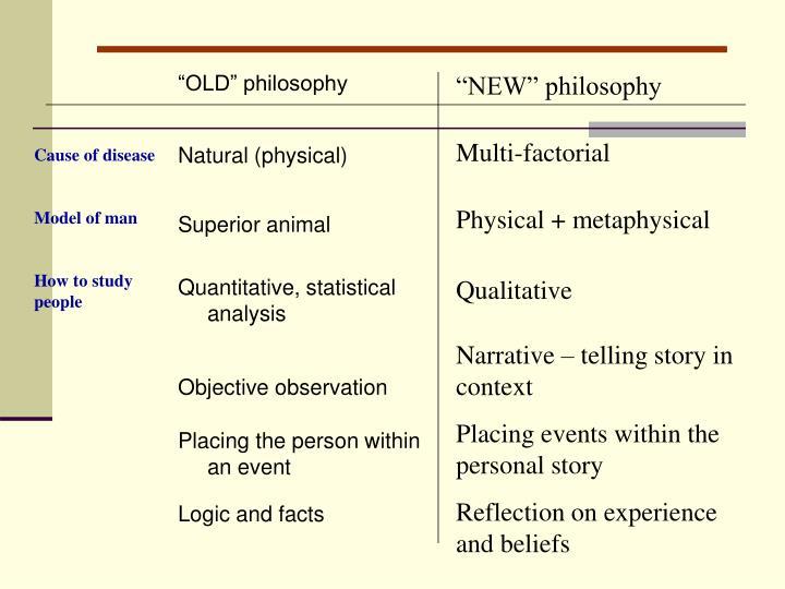 """""""NEW"""" philosophy"""