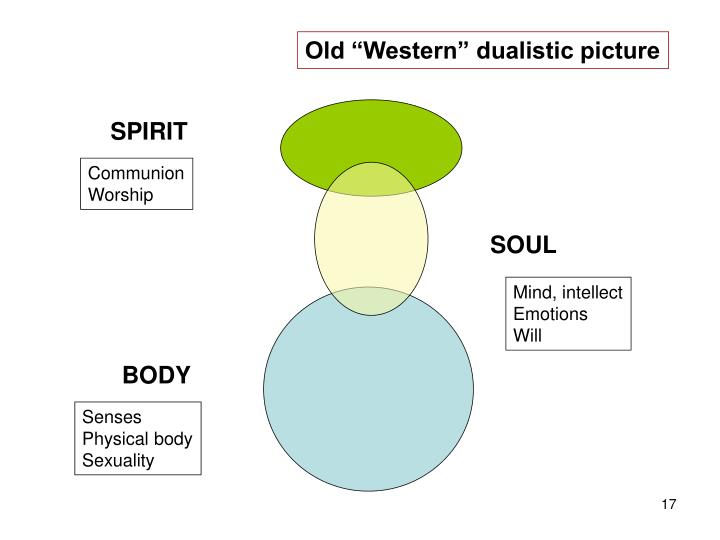 """Old """"Western"""" dualistic picture"""