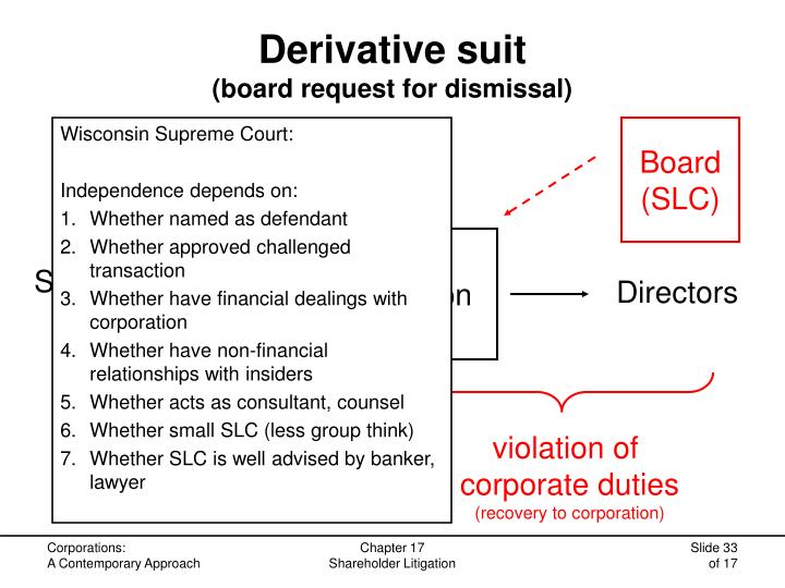 Derivative suit