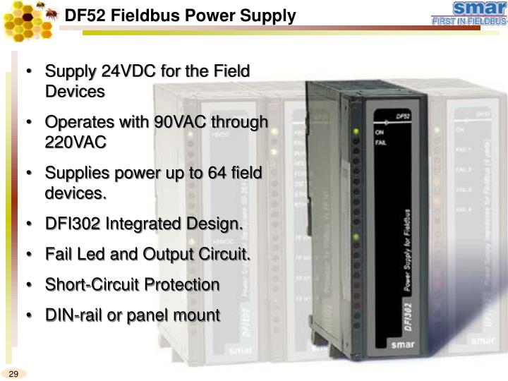 Supply 24VDC for the Field Devices