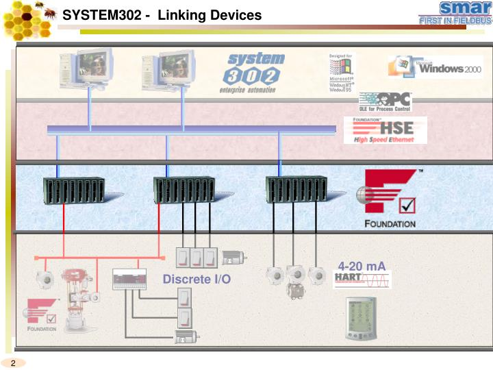 System302 linking devices